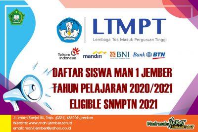 DAFTAR SISWA MAN 1 JEMBER TP. 2020/2021 ELIGIBLE SNMPTN 2021